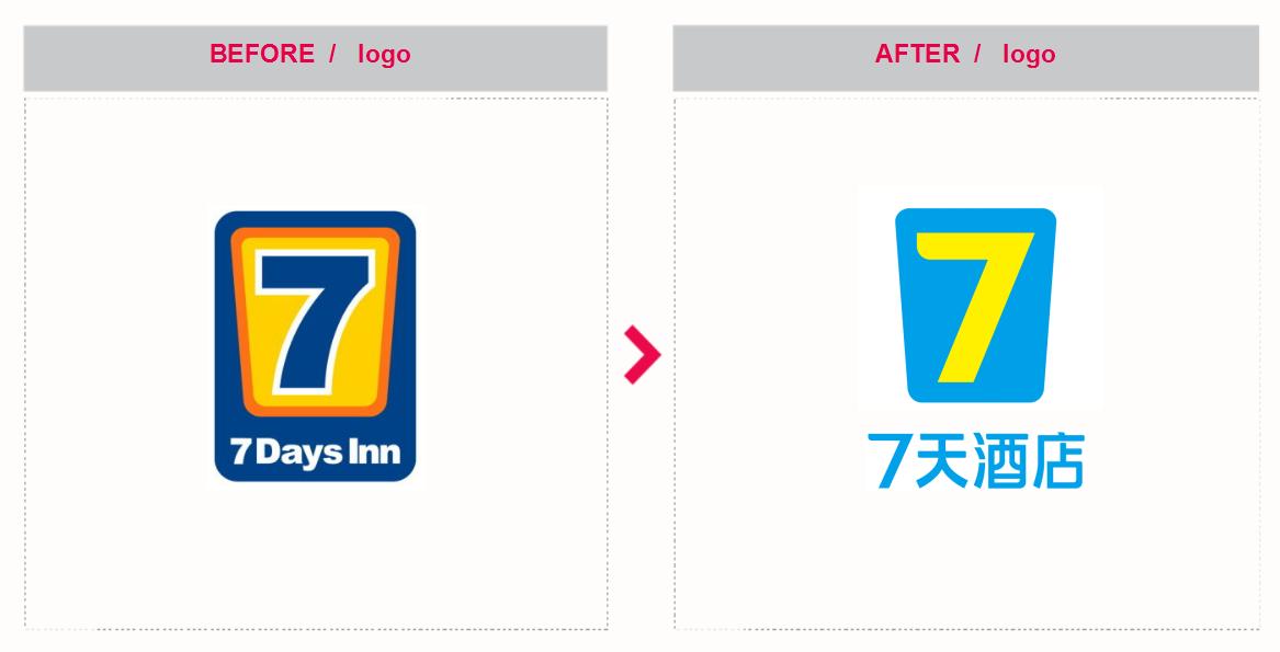 集和X七天酒店战略品牌创建